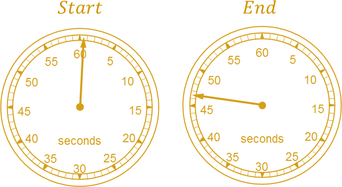 Stopwatch used in race with start and end given