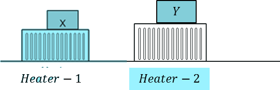 Two metal boxes put on heater-1 and heater-2
