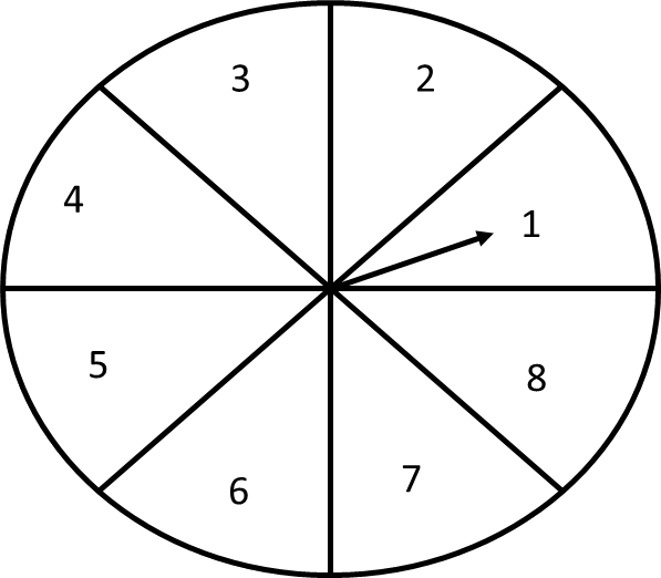 A circular board, divided into 8 equal parts,