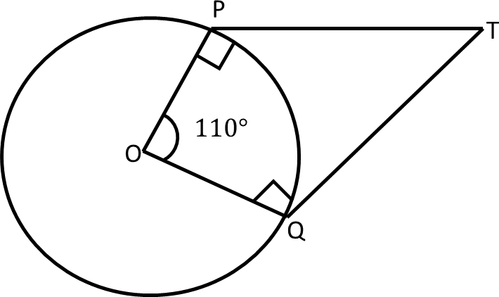 Two tangents to a circle with centre