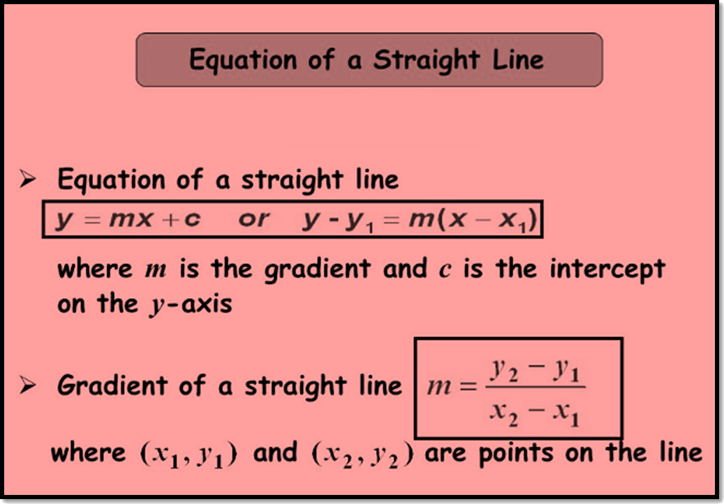 In figure equation of straight line is shown.