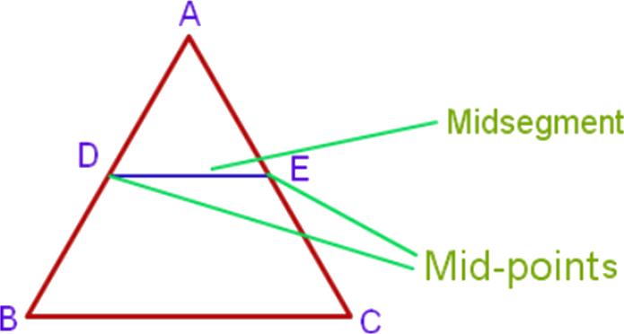 Understanding of mid-point and mid-segment