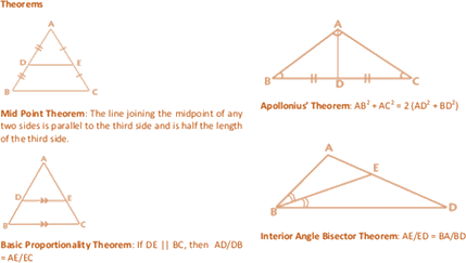 Understanding of Mid point , property, Apollonius and Angle bisector theore