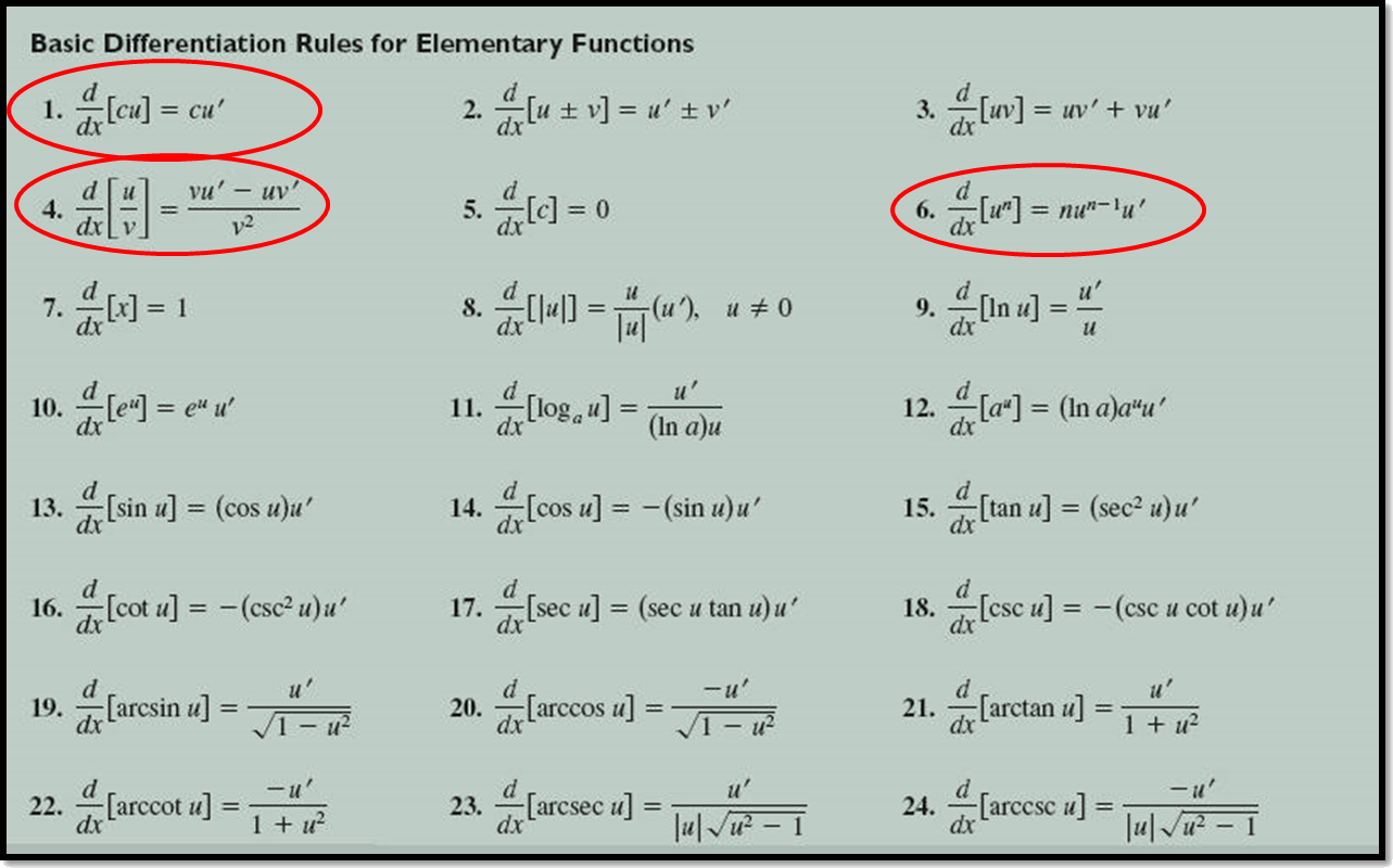 Basic differentiation formulas are shown.