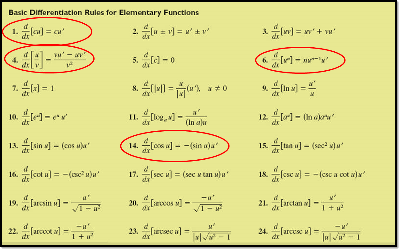 Differentiation formulas are shown.