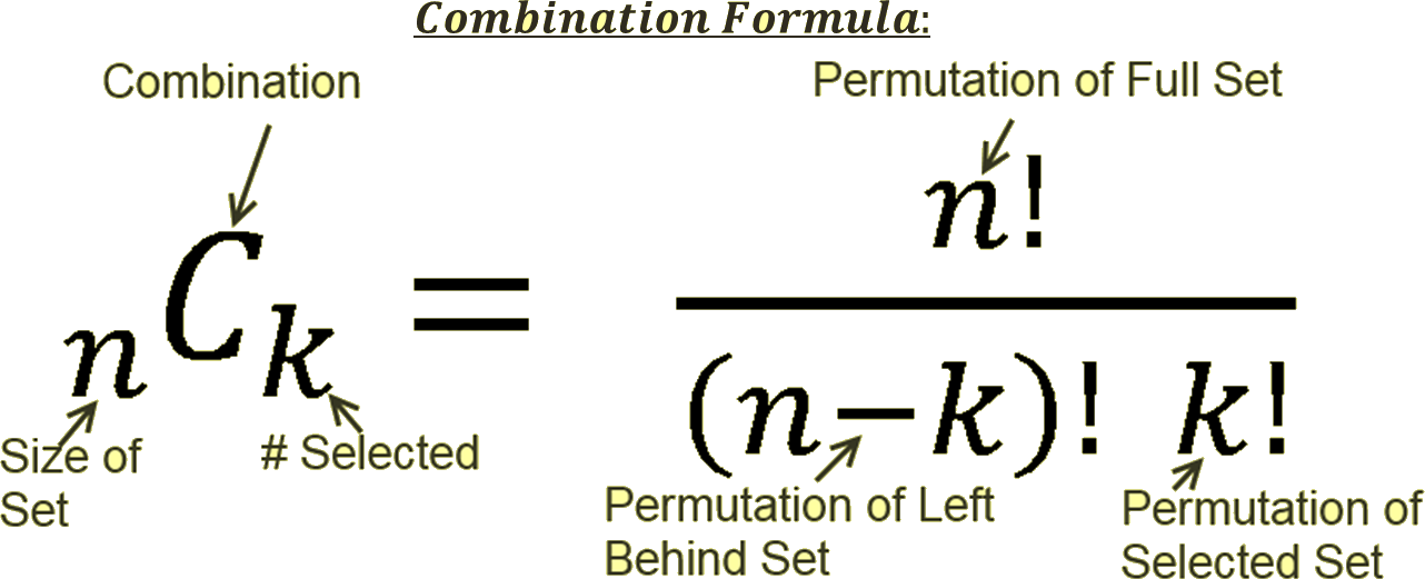 In image combination formula is shown.