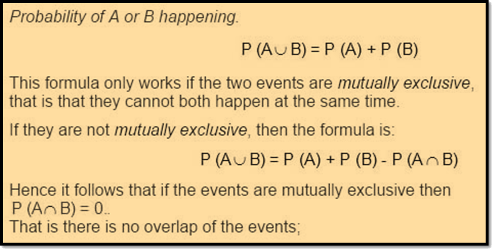In image probabillity when two events happening is shown.