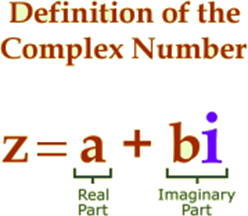 Understanding of complex number