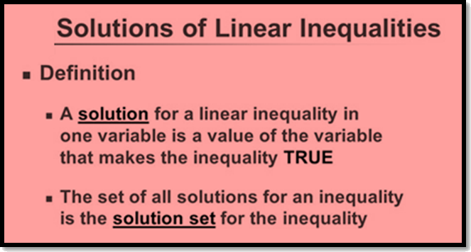 In figure solution of linear inequalities are shown.