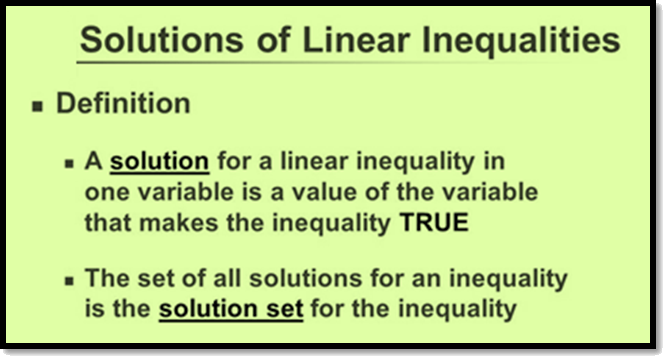 In figure solution of linear inequalities is defined.