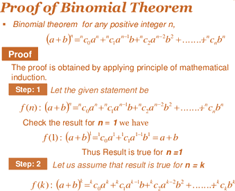 Understanding of binomia Theorem