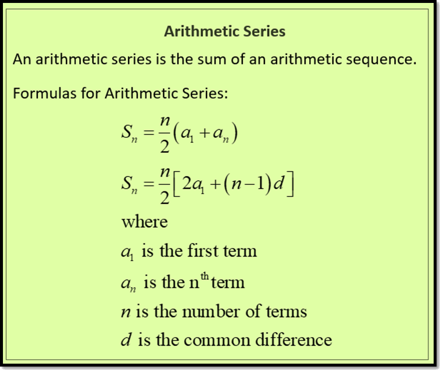 In figure Arithmetic series is shown.