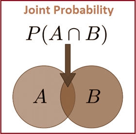 Formula for Joint Probability
