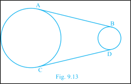 AB and CD are common tangents to two circles