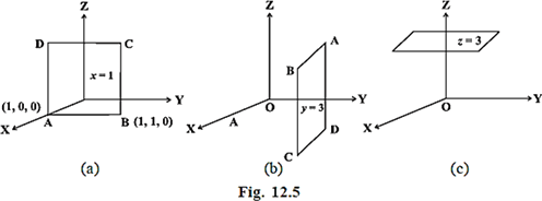 Fig. 12.5-draw a plane parallel
