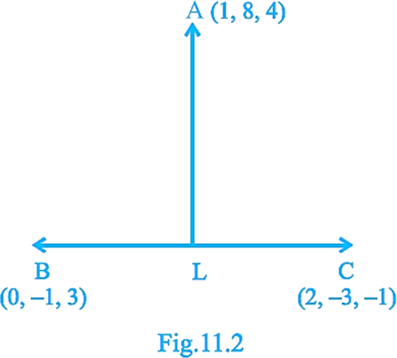 Fig.11.2-AL is perpendicular to BC