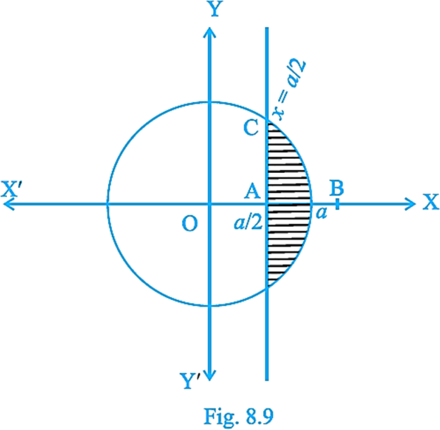 Fig. 8.9.-Find the area of a minor segment of the circle