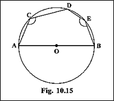 AOB is a diameter of the circle