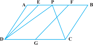 ABCD and EFGD aretwo parallelograms and G