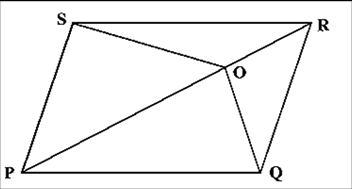 The diagonal PR of a parallelogram PQRS