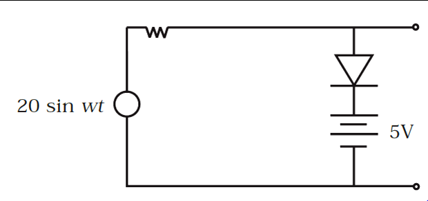 Draw the output waveform for the circuit