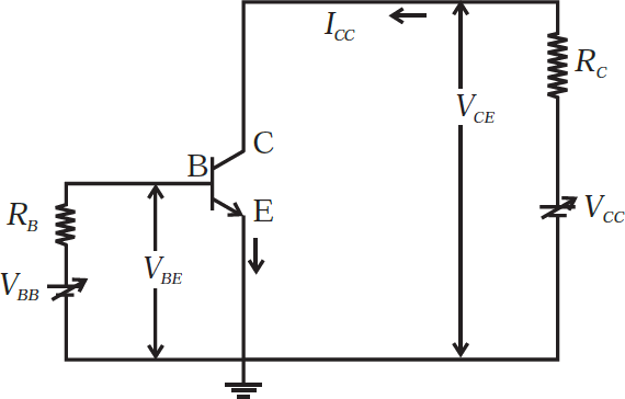 Study input output char of NPN transistor