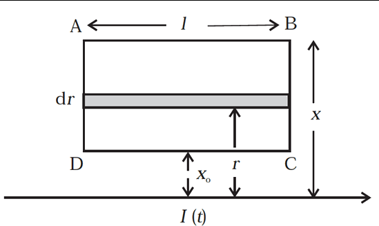 Infinitely long wire carrying a current producing current in loop