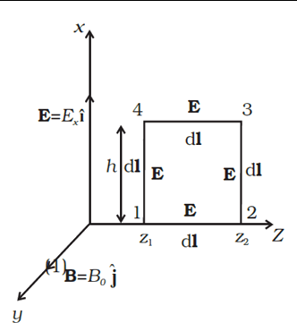 Evaluate flux rectangular loop 1234 (Ans)