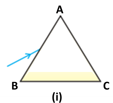 Image prism ABC is placed in different orientations(A)