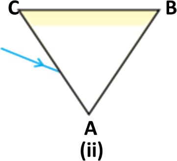 Image prism ABC is placed in different orientations(B)