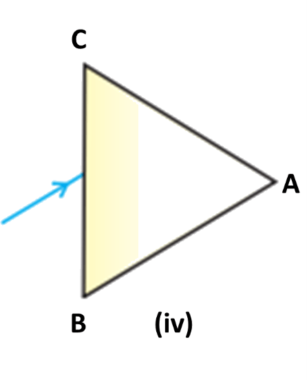 Image prism ABC is placed in different orientations(D)