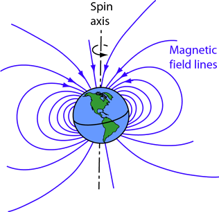 Image Earth's magnetic field