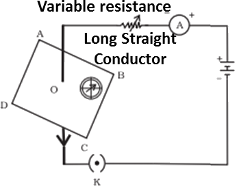 Image of Variable Resistance