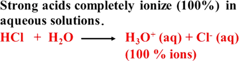 Image dilute aqueous solution of hydrochloric acid