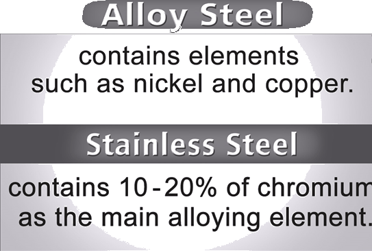 Image stainless steel,alloy steel