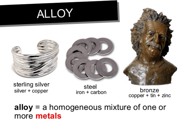 Image homogeneous mixture of one or more metals