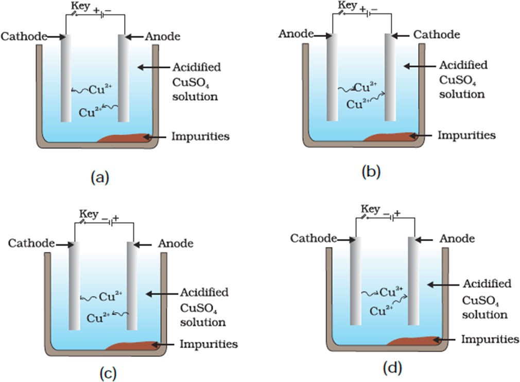Image process of electrolytic refining
