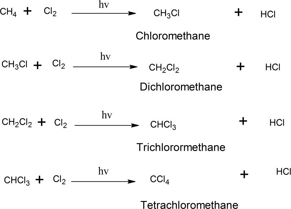 Chlorine saturated hydrocarbons in light