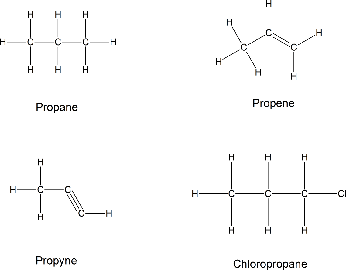 Figure shown the unsaturated compounds