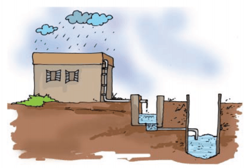 Result for process of rooftop rain water
