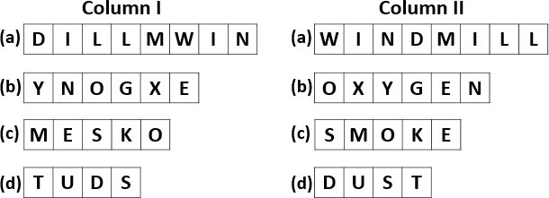Result for Match the items of Column I and Column II (A)