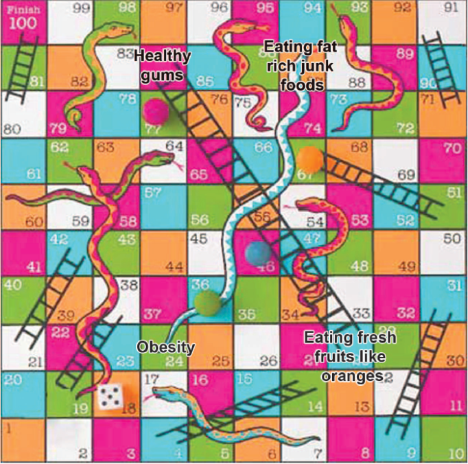 Images for snakes and ladder