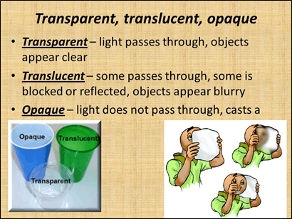 Image result for difference between opaque, transparent and …