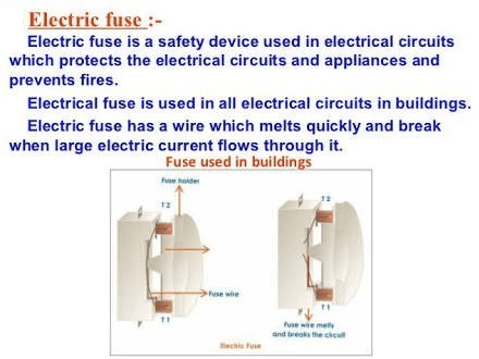 Image of Electric fuse