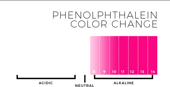 Image of Phenolphthalein color change