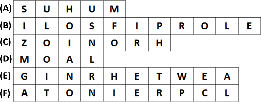 As showing in images is a Unscramble the following jumbled words related to soil.(Q)