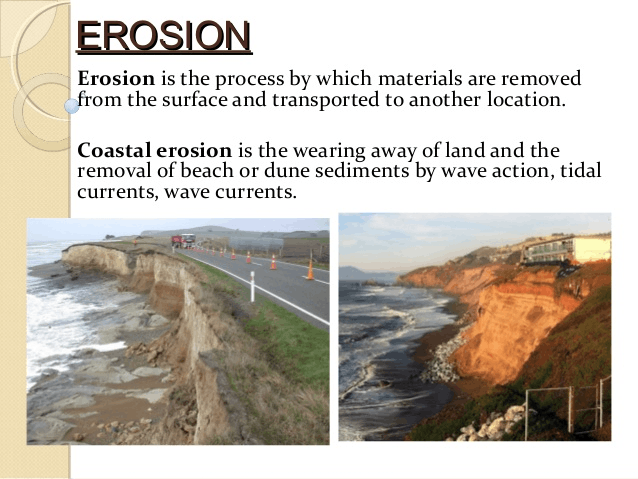Image of soil Erosion