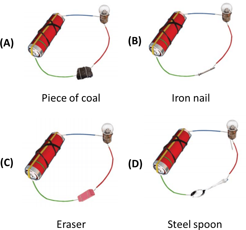 As showing in fig is a bulb is a connected in battery