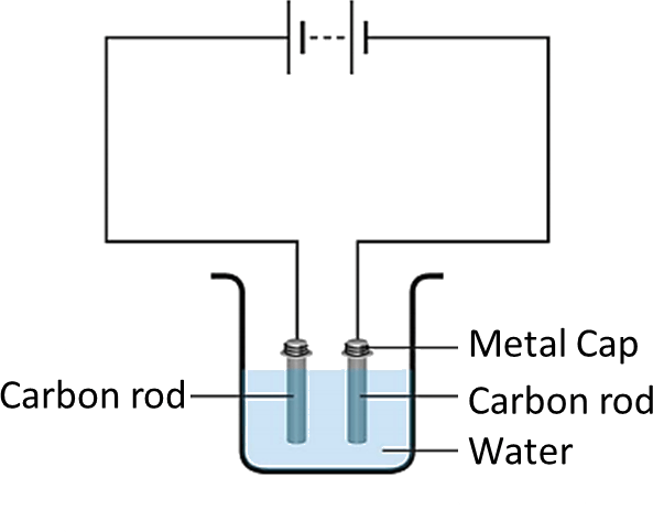 As showing in fig is a carbon rod in connected battery