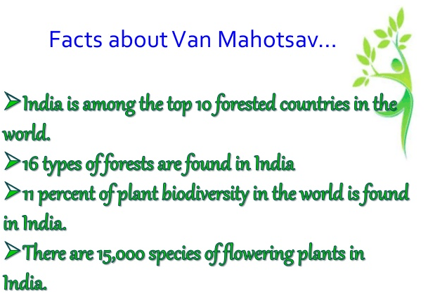 Image of fact about van mahotsav